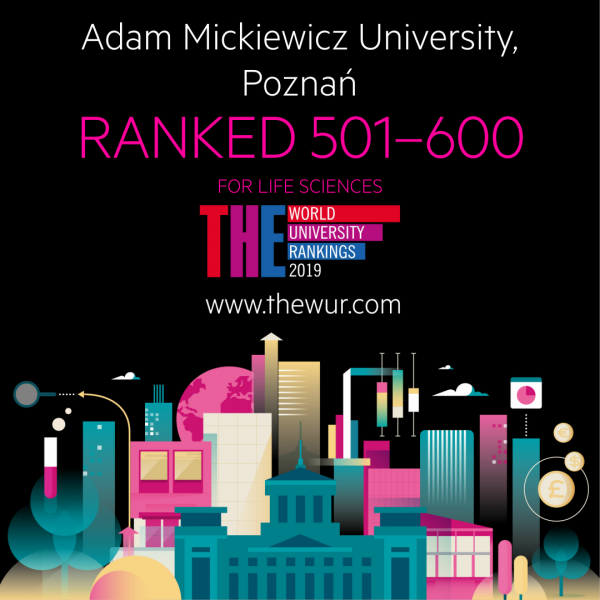 AMU ranked 501-600 for Siences