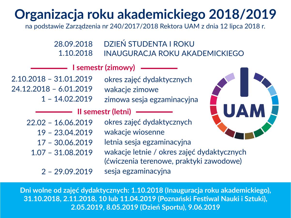 Organizacja roku 2018