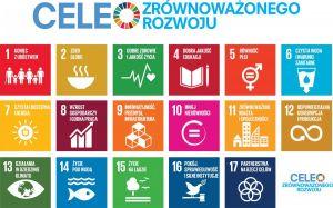 Akademia Zrównoważonego Rozwoju na UAM
